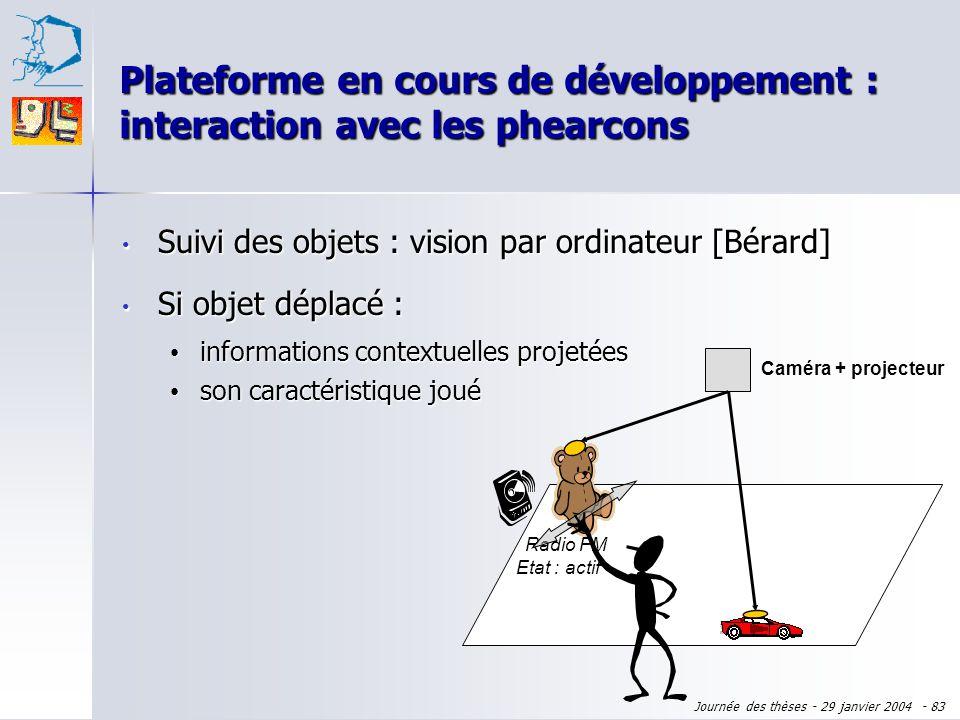 Journée des thèses - 29 janvier 2004 - 82 Plateforme en cours de développement : interaction avec les phearcons Caméra + projecteur Radio FM Etat : ac