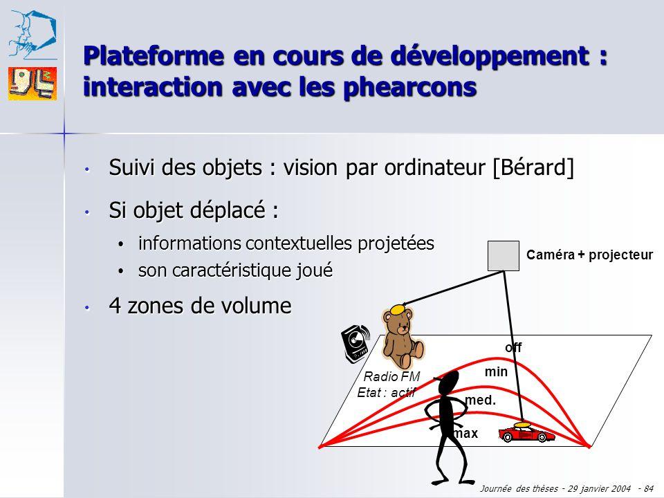 Journée des thèses - 29 janvier 2004 - 83 Plateforme en cours de développement : interaction avec les phearcons Caméra + projecteur Radio FM Etat : ac