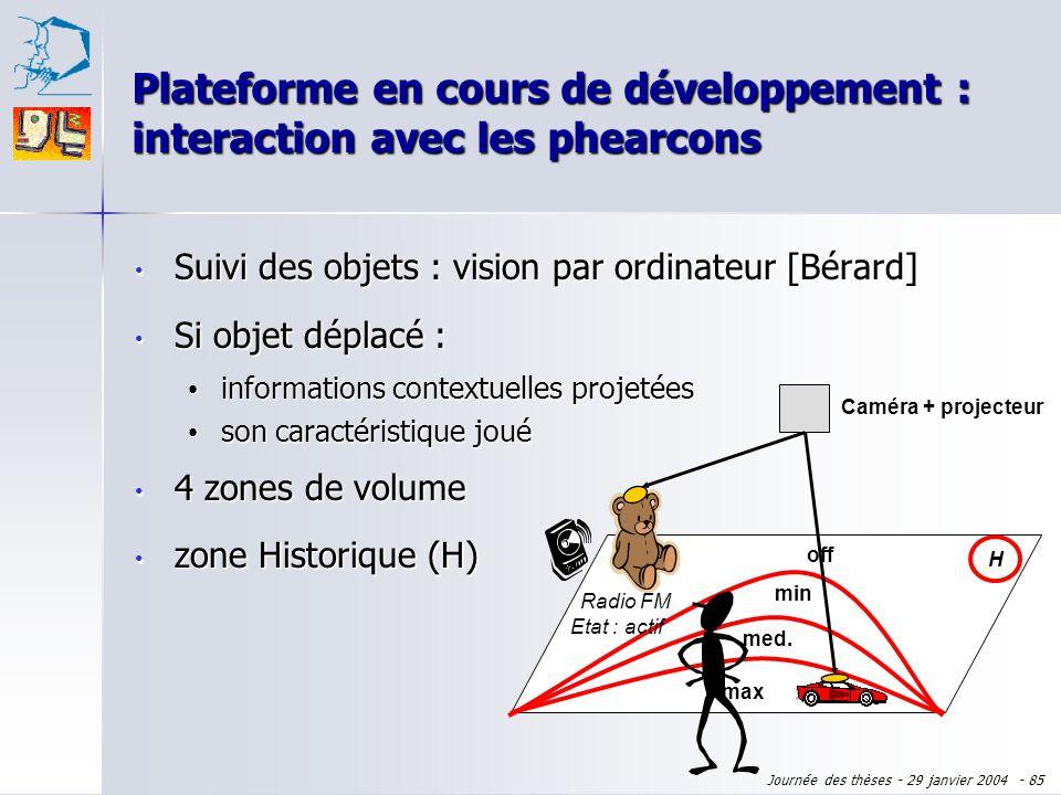 Journée des thèses - 29 janvier 2004 - 84 Plateforme en cours de développement : interaction avec les phearcons Suivi des objets : vision par ordinate