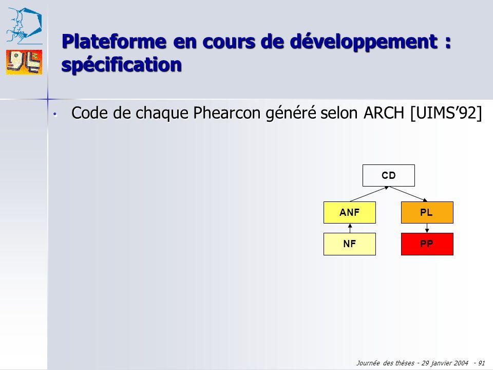 Journée des thèses - 29 janvier 2004 - 90 Plateforme en cours de développement : spécification des phearcons