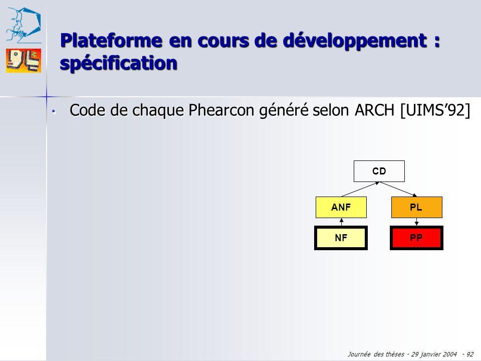 Journée des thèses - 29 janvier 2004 - 91 Code de chaque Phearcon généré selon ARCH [UIMS92] Code de chaque Phearcon généré selon ARCH [UIMS92] NF ANF