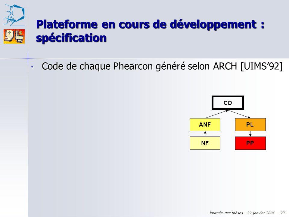 Journée des thèses - 29 janvier 2004 - 92 Code de chaque Phearcon généré selon ARCH [UIMS92] Code de chaque Phearcon généré selon ARCH [UIMS92] NF ANF