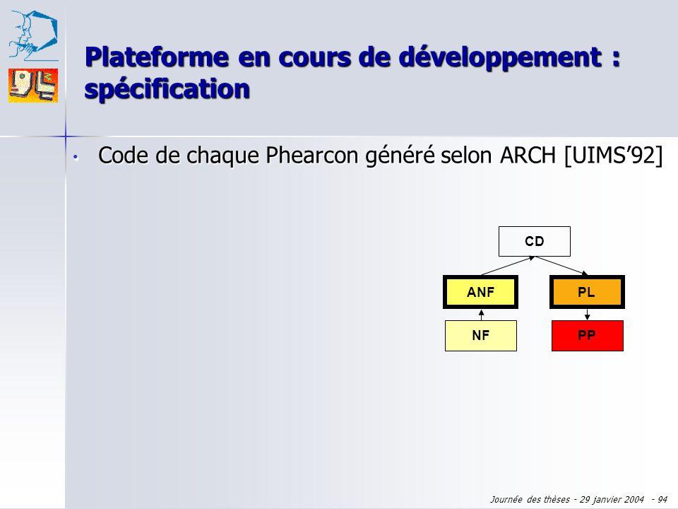Journée des thèses - 29 janvier 2004 - 93 Code de chaque Phearcon généré selon ARCH [UIMS92] Code de chaque Phearcon généré selon ARCH [UIMS92] NF ANF