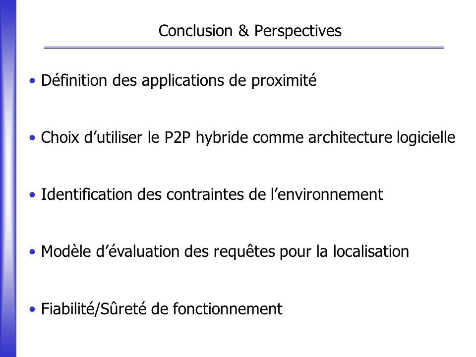 Conclusion & Perspectives Définition des applications de proximité Choix dutiliser le P2P hybride comme architecture logicielle Identification des con