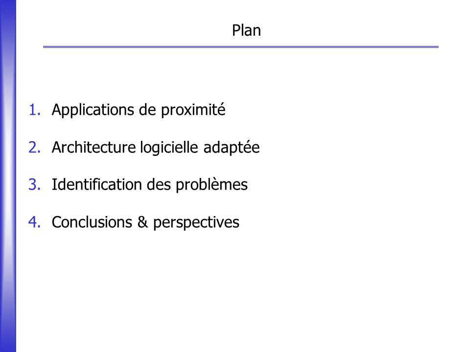 Plan 1.Applications de proximité 2.Architecture logicielle adaptée 3.Identification des problèmes 4.Conclusions & perspectives