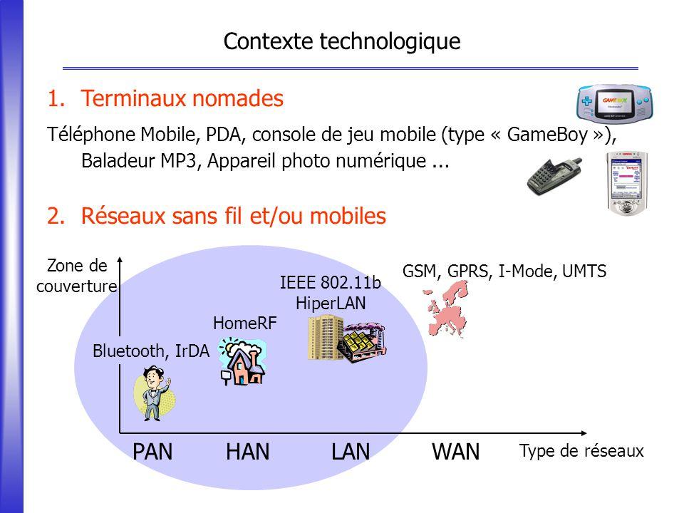 Contexte technologique 1.Terminaux nomades Téléphone Mobile, PDA, console de jeu mobile (type « GameBoy »), Baladeur MP3, Appareil photo numérique … 2