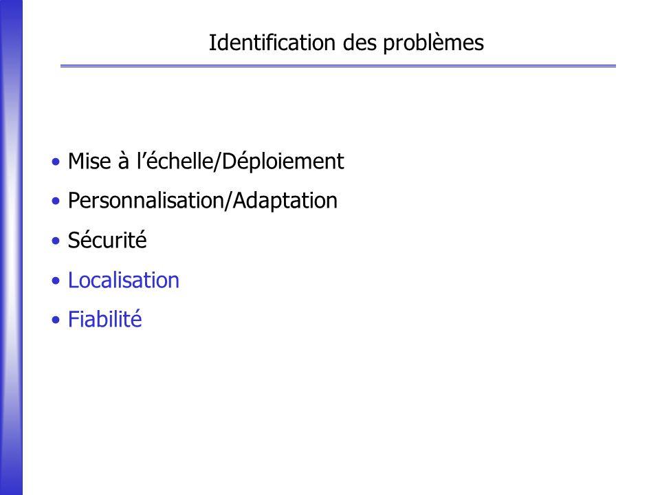 Identification des problèmes Mise à léchelle/Déploiement Personnalisation/Adaptation Sécurité Localisation Fiabilité