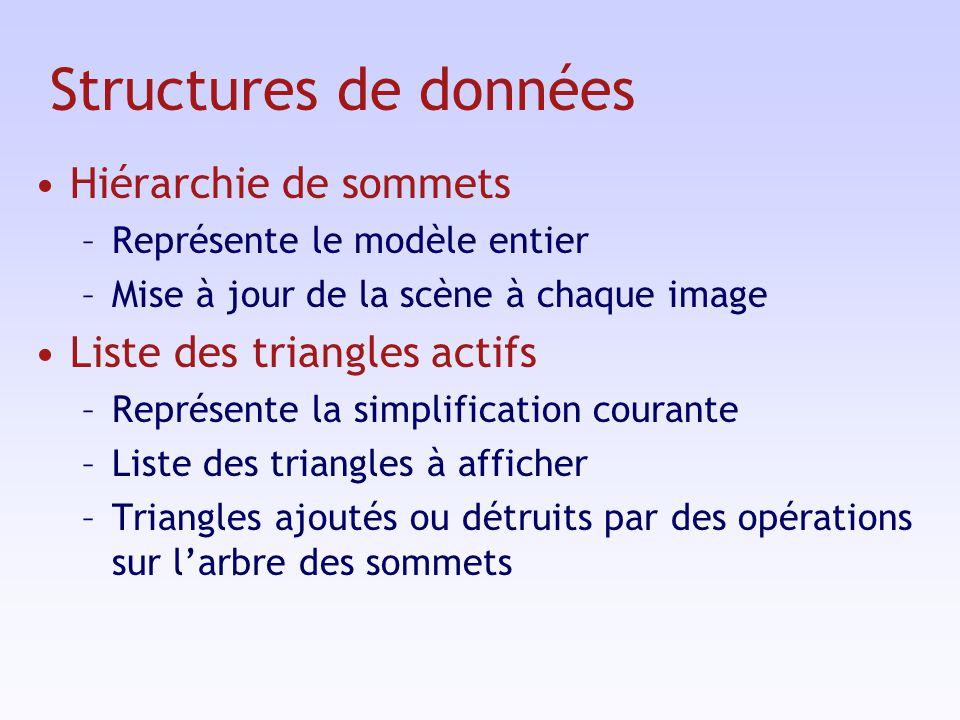 Structures de données Hiérarchie de sommets –Représente le modèle entier –Mise à jour de la scène à chaque image Liste des triangles actifs –Représente la simplification courante –Liste des triangles à afficher –Triangles ajoutés ou détruits par des opérations sur larbre des sommets