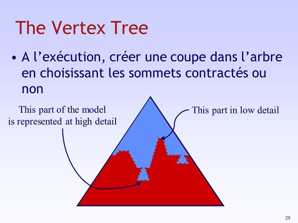 29 The Vertex Tree A lexécution, créer une coupe dans larbre en choisissant les sommets contractés ou non This part of the model is represented at high detail This part in low detail