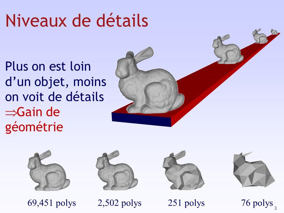 3 Niveaux de détails Plus on est loin dun objet, moins on voit de détails Gain de géométrie 69,451 polys2,502 polys251 polys76 polys