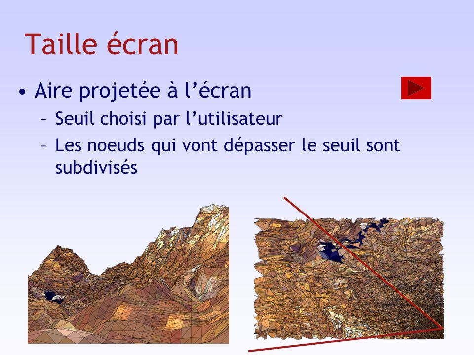 Taille écran Aire projetée à lécran –Seuil choisi par lutilisateur –Les noeuds qui vont dépasser le seuil sont subdivisés