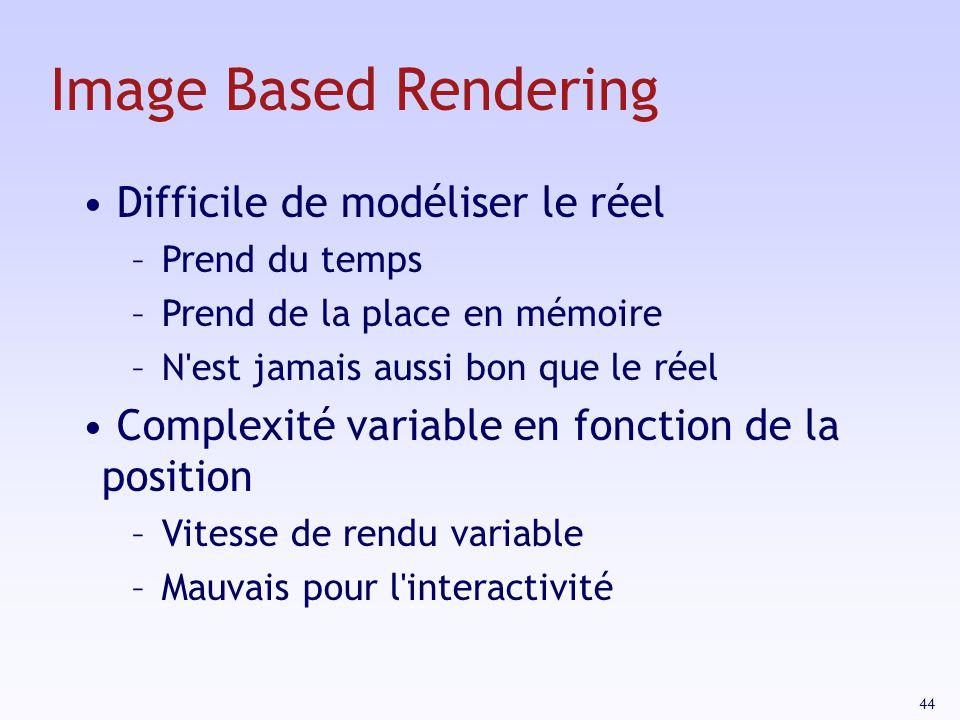 44 Image Based Rendering Difficile de modéliser le réel –Prend du temps –Prend de la place en mémoire –N est jamais aussi bon que le réel Complexité variable en fonction de la position –Vitesse de rendu variable –Mauvais pour l interactivité
