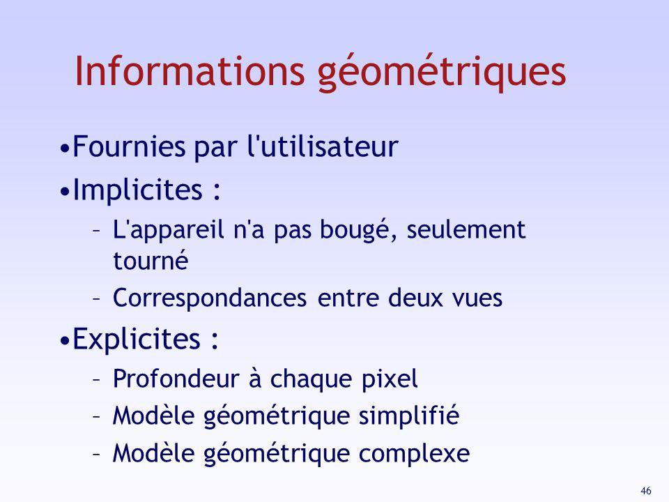 46 Fournies par l utilisateur Implicites : –L appareil n a pas bougé, seulement tourné –Correspondances entre deux vues Explicites : –Profondeur à chaque pixel –Modèle géométrique simplifié –Modèle géométrique complexe Informations géométriques