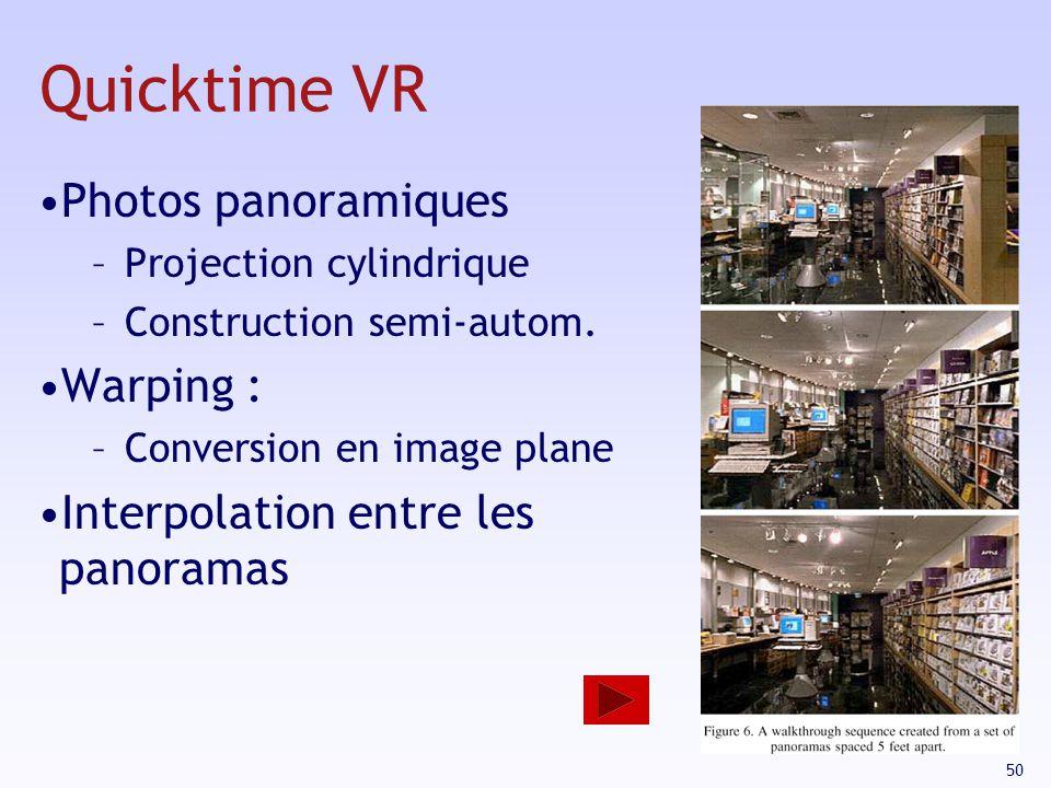 50 Quicktime VR Photos panoramiques –Projection cylindrique –Construction semi-autom.