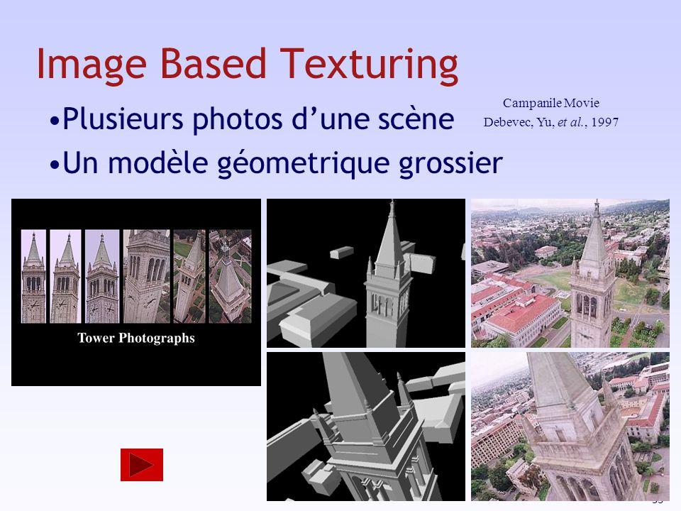 53 Image Based Texturing Plusieurs photos dune scène Un modèle géometrique grossier Campanile Movie Debevec, Yu, et al., 1997