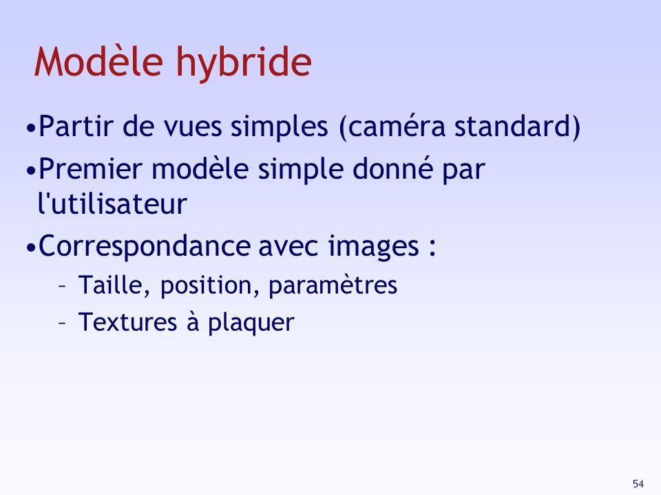 54 Modèle hybride Partir de vues simples (caméra standard) Premier modèle simple donné par l utilisateur Correspondance avec images : –Taille, position, paramètres –Textures à plaquer