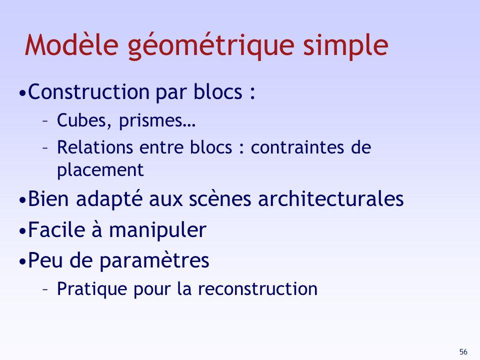 56 Modèle géométrique simple Construction par blocs : –Cubes, prismes… –Relations entre blocs : contraintes de placement Bien adapté aux scènes architecturales Facile à manipuler Peu de paramètres –Pratique pour la reconstruction
