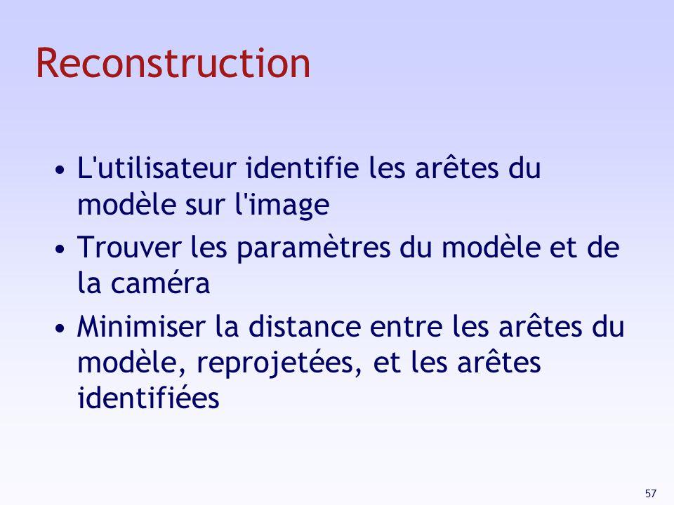 57 Reconstruction L utilisateur identifie les arêtes du modèle sur l image Trouver les paramètres du modèle et de la caméra Minimiser la distance entre les arêtes du modèle, reprojetées, et les arêtes identifiées