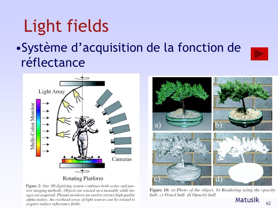 62 Light fields Système dacquisition de la fonction de réflectance Matusik