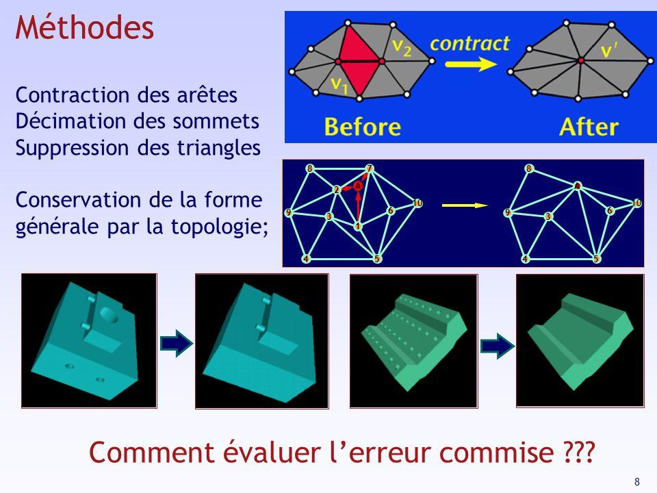 8 Méthodes Contraction des arêtes Décimation des sommets Suppression des triangles Conservation de la forme générale par la topologie; 3 1 2 9 87 10 54 6 A 9 8 54 6 A 3 Comment évaluer lerreur commise ???