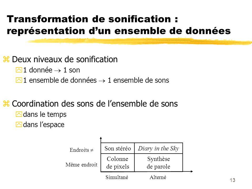 12 Transformation de sonification : correspondance donnée - traits acoustiques Synthèse de parole Earcons Transfert = grincement E-mail = bip Non analogique Analogique Non arbitraire Arbitraire zChoix des traits acoustiques ycorrespondance arbitraire .