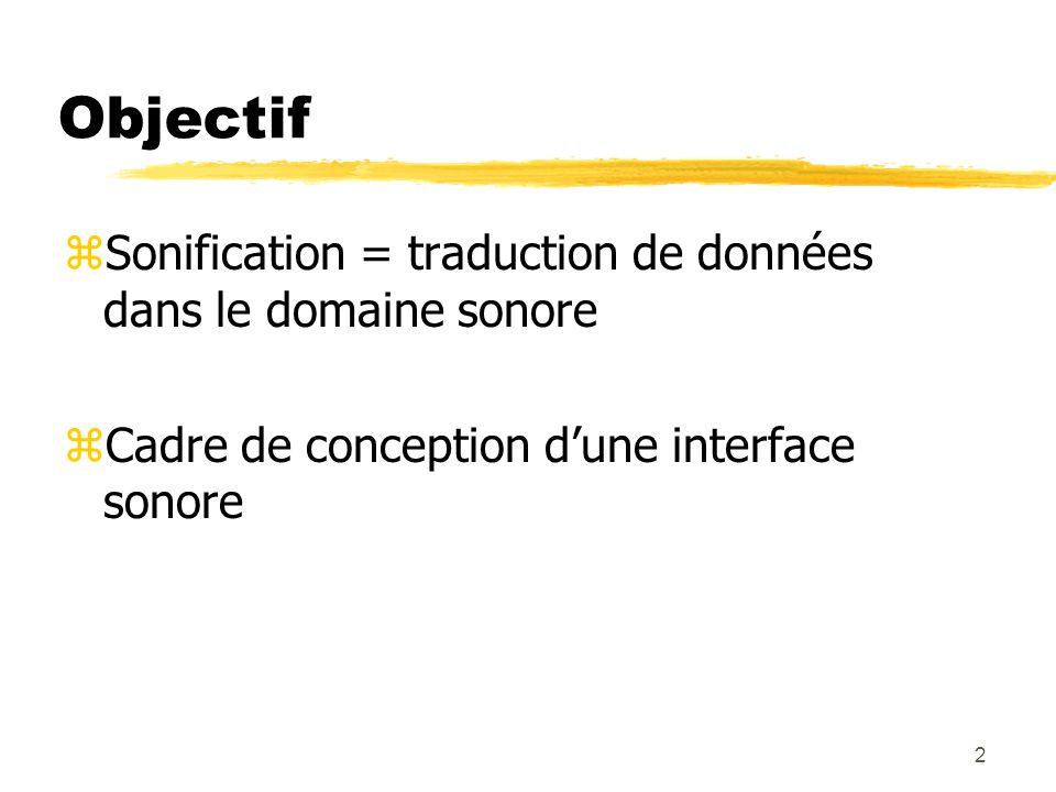 1 Processus et paramètres de conception de la sonification Sylvain Daudé et Laurence Nigay Laboratoire CLIPS-IMAG (Grenoble) Equipe IIHM