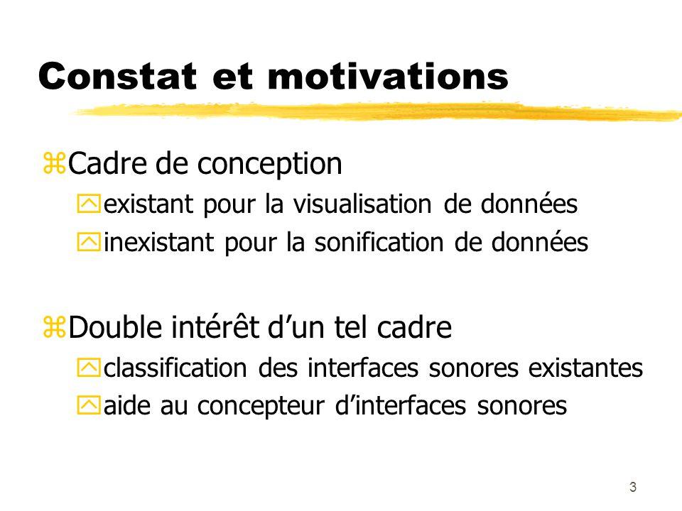 2 Objectif zSonification = traduction de données dans le domaine sonore zCadre de conception dune interface sonore