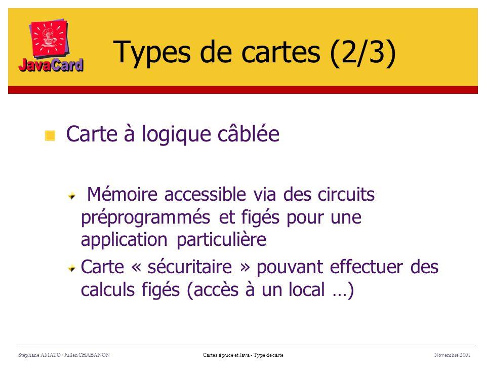 Stéphane AMATO / Julien CHABANONNovembre 2001Cartes à puce et Java - Type de carte Carte à logique câblée Mémoire accessible via des circuits préprogr