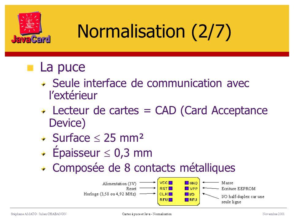 Stéphane AMATO / Julien CHABANONNovembre 2001Cartes à puce et Java - Normalisation La puce Seule interface de communication avec lextérieur Lecteur de