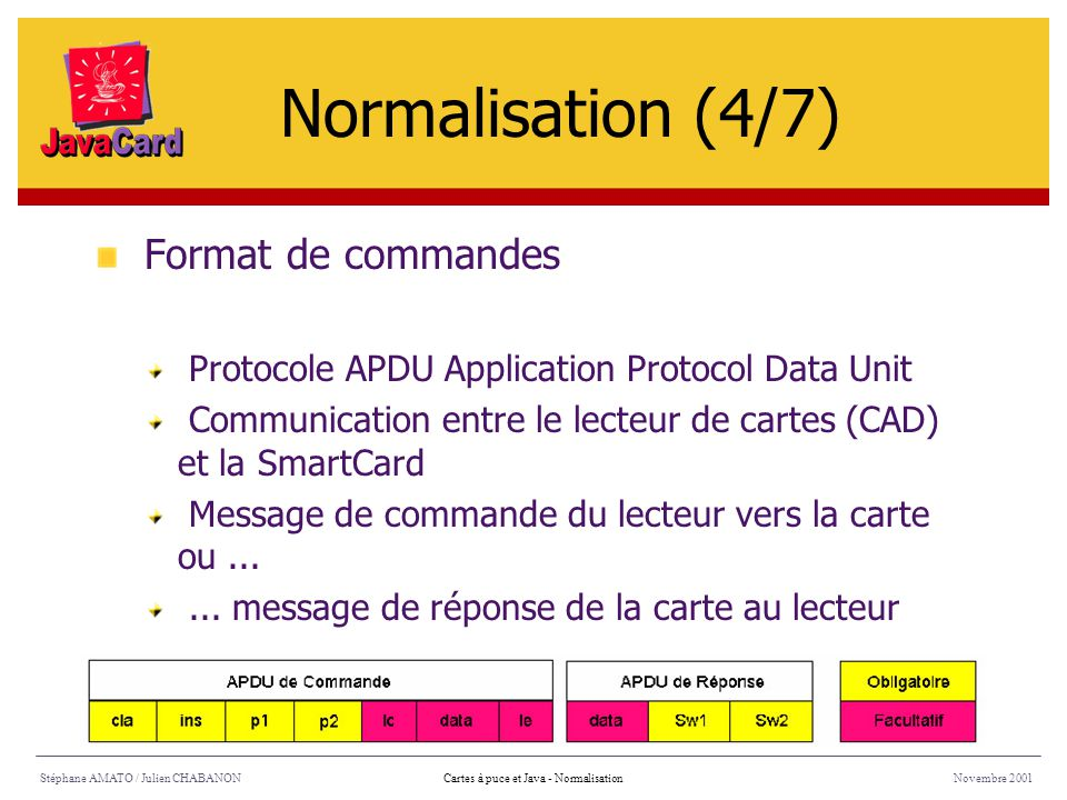 Stéphane AMATO / Julien CHABANONNovembre 2001Cartes à puce et Java - Normalisation Format de commandes Protocole APDU Application Protocol Data Unit C
