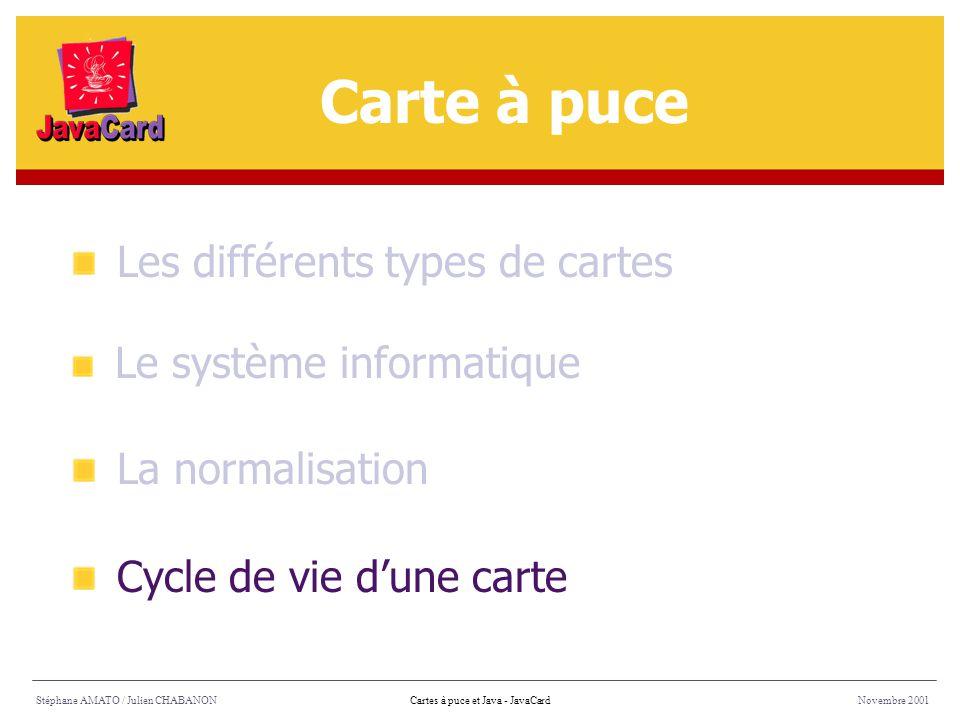 Stéphane AMATO / Julien CHABANONNovembre 2001Cartes à puce et Java - JavaCard Les différents types de cartes Le système informatique La normalisation