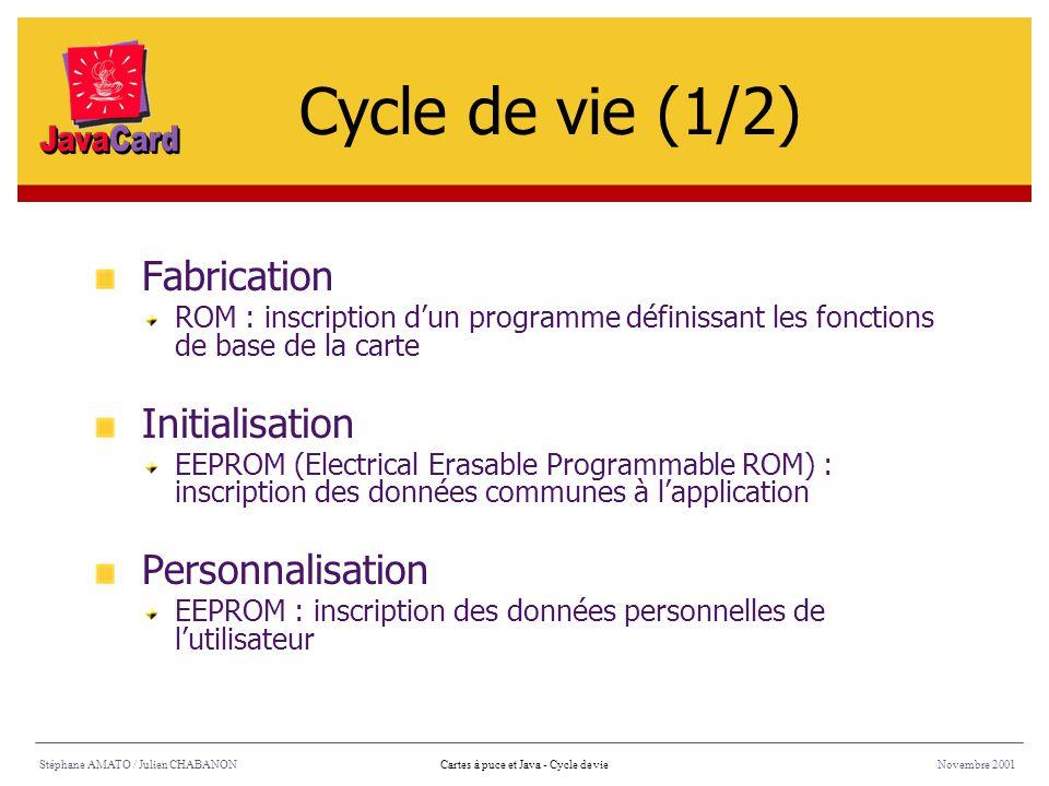 Stéphane AMATO / Julien CHABANONNovembre 2001Cartes à puce et Java - Cycle de vie Fabrication ROM : inscription dun programme définissant les fonction