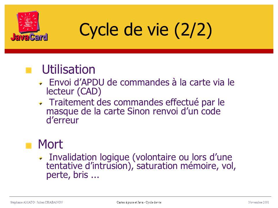 Stéphane AMATO / Julien CHABANONNovembre 2001Cartes à puce et Java - Cycle de vie Utilisation Envoi dAPDU de commandes à la carte via le lecteur (CAD)