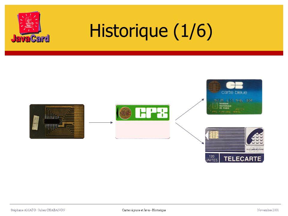 1974 - Roland Moreno crée la carte à puce à circuit intégré Stéphane AMATO / Julien CHABANONNovembre 2001Cartes à puce et Java - Historique 1979 - Création de Bull CP8 Historique (2/6)