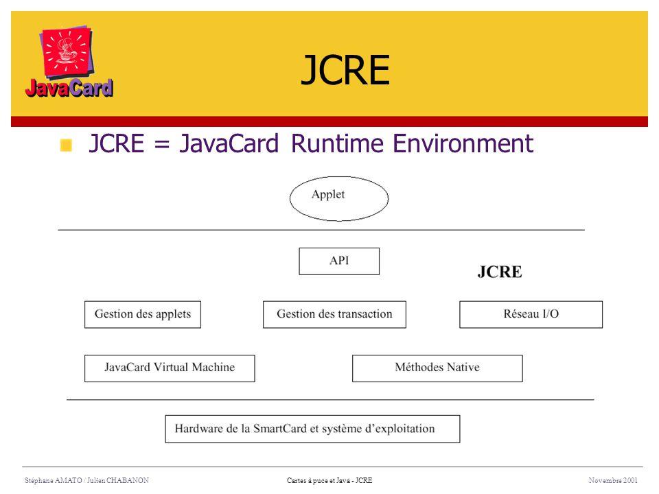 Stéphane AMATO / Julien CHABANONNovembre 2001Cartes à puce et Java - JCRE JCRE = JavaCard Runtime Environment JCRE