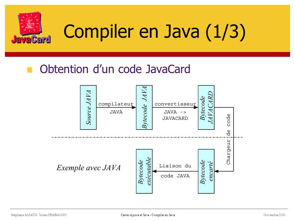 Stéphane AMATO / Julien CHABANONNovembre 2001Cartes à puce et Java - Compiler en Java Obtention dun code JavaCard Compiler en Java (1/3)
