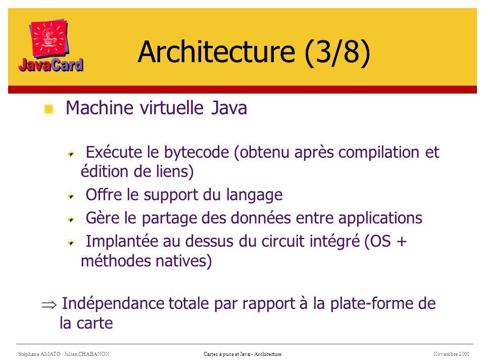 Stéphane AMATO / Julien CHABANONNovembre 2001Cartes à puce et Java - Architecture Machine virtuelle Java Exécute le bytecode (obtenu après compilation