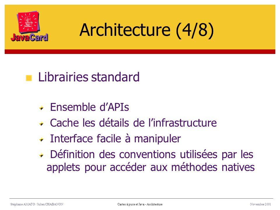 Stéphane AMATO / Julien CHABANONNovembre 2001Cartes à puce et Java - Architecture Librairies standard Ensemble dAPIs Cache les détails de linfrastruct
