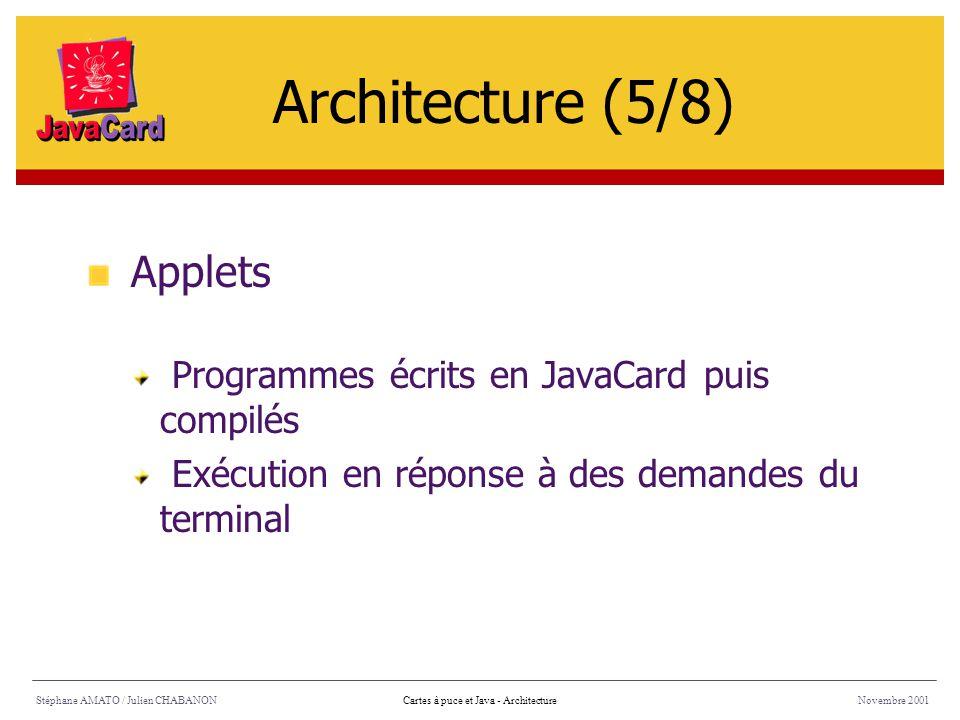 Stéphane AMATO / Julien CHABANONNovembre 2001Cartes à puce et Java - Architecture Applets Programmes écrits en JavaCard puis compilés Exécution en rép