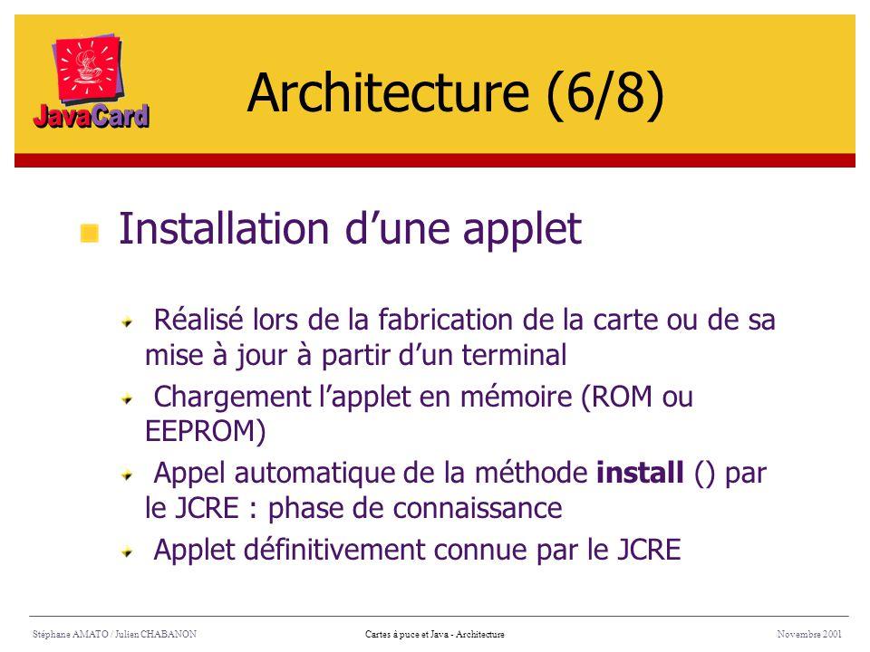 Stéphane AMATO / Julien CHABANONNovembre 2001Cartes à puce et Java - Architecture Installation dune applet Réalisé lors de la fabrication de la carte