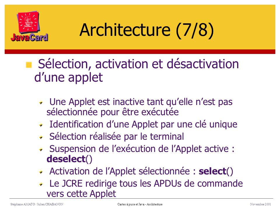 Stéphane AMATO / Julien CHABANONNovembre 2001Cartes à puce et Java - Architecture Sélection, activation et désactivation dune applet Une Applet est in