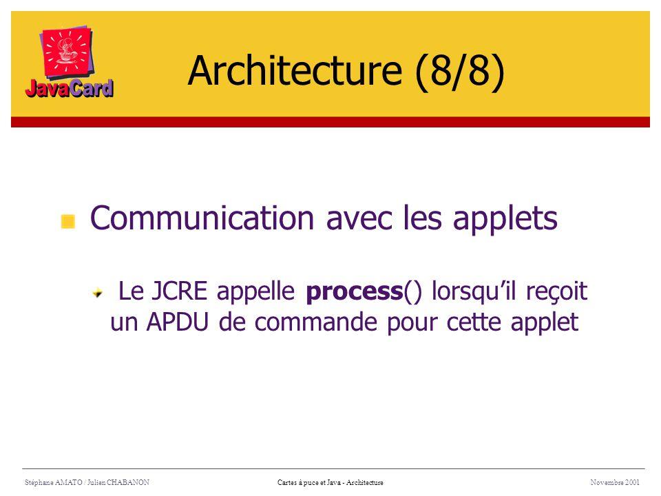 Stéphane AMATO / Julien CHABANONNovembre 2001Cartes à puce et Java - Architecture Communication avec les applets Le JCRE appelle process() lorsquil re