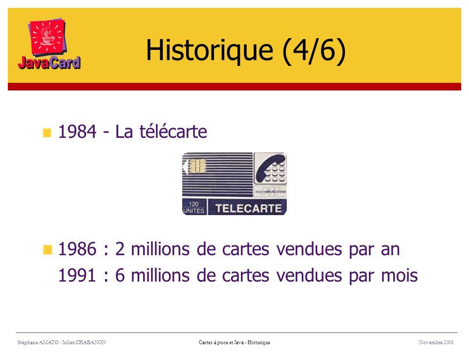 Novembre 1996 - Schlumberger simplifie la programmation des SmartCards Spécification JavaCard 1.0 Stéphane AMATO / Julien CHABANONNovembre 2001Cartes à puce et Java - Historique Février 1997 - Bull, Sun et Gemplus se joignent à Schlumberger pour fonder le JavaCard forum Novembre 1997 - Sun présente les spécifications de JavaCard 2.0 Historique (5/6)
