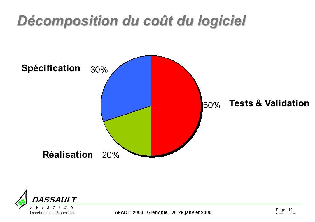 Page : 10 Référence : DIG 95/ AFADL 2000 - Grenoble, 26-28 janvier 2000 Direction de la Prospective Décomposition du coût du logiciel Spécification Réalisation Tests & Validation