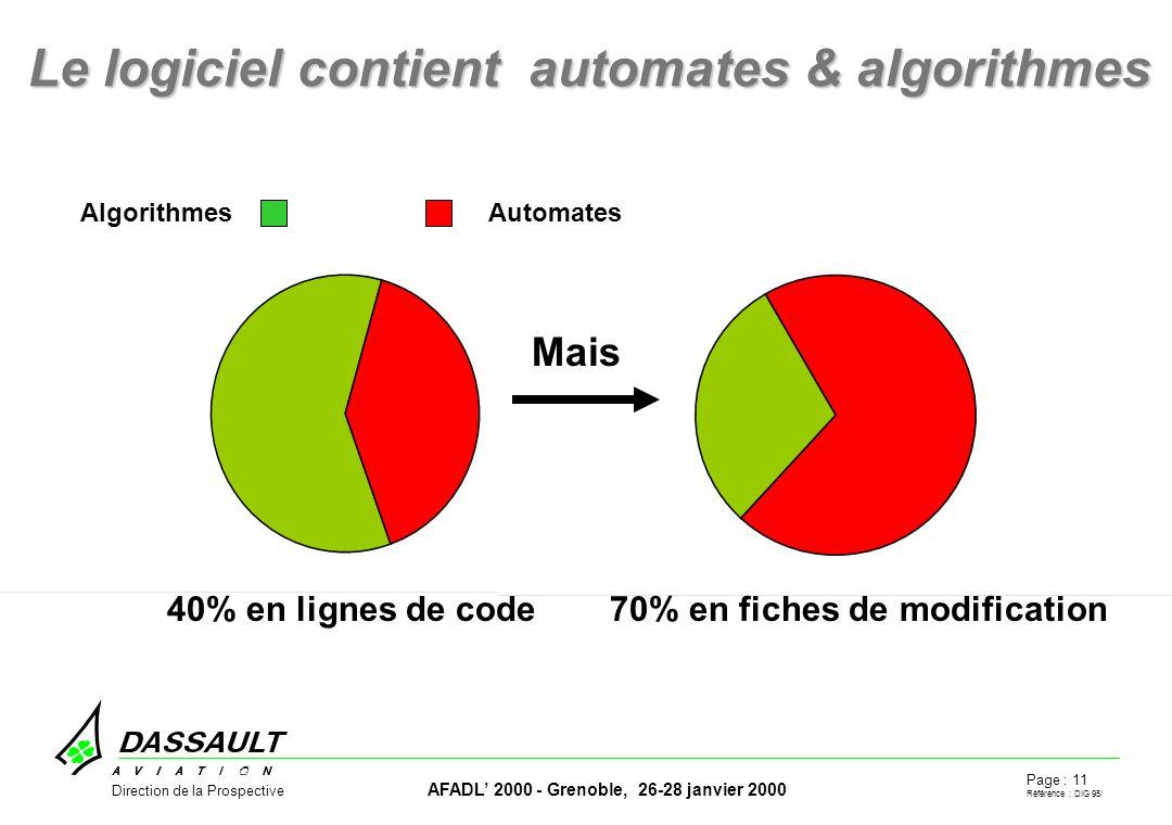 Page : 11 Référence : DIG 95/ AFADL 2000 - Grenoble, 26-28 janvier 2000 Direction de la Prospective AutomatesAlgorithmes 40% en lignes de code 70% en fiches de modification Mais Le logiciel contient automates & algorithmes