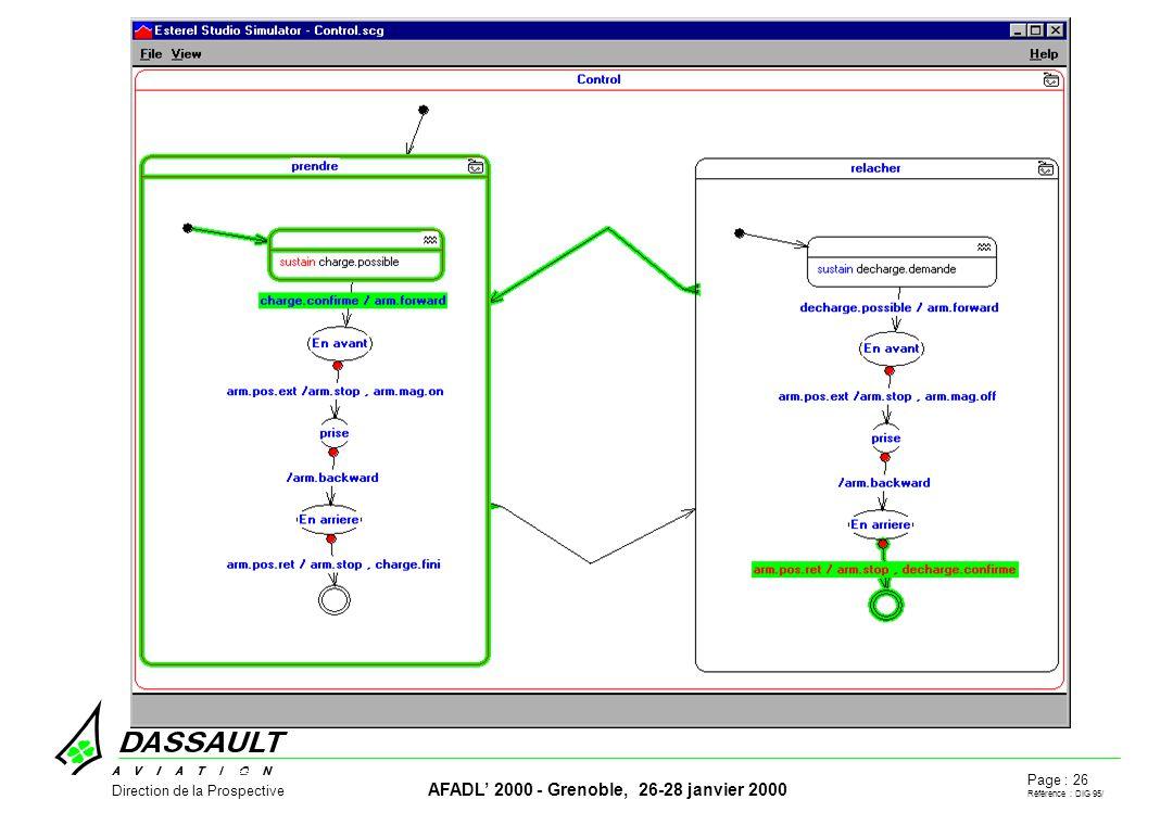 Page : 26 Référence : DIG 95/ AFADL 2000 - Grenoble, 26-28 janvier 2000 Direction de la Prospective