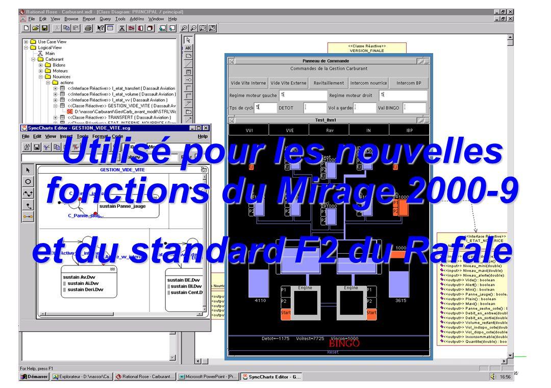 Page : 28 Référence : DIG 95/ AFADL 2000 - Grenoble, 26-28 janvier 2000 Direction de la Prospective Utilisé pour les nouvelles fonctions du Mirage 2000-9 et du standard F2 du Rafale