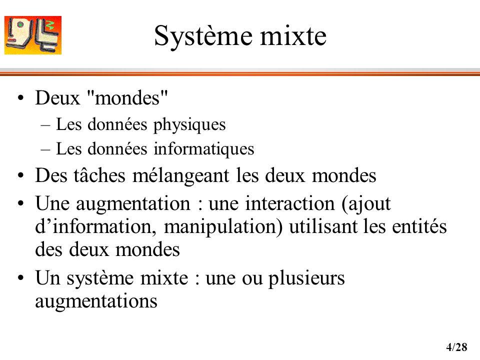15/28 Réalité cliquable Manipulation dune lentille magique Interaction sur la tablette Capture la zone ainsi définie