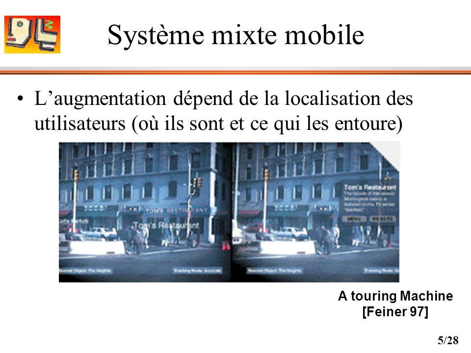 6/28 Système mixte collaboratif Laugmentation que perçoit un utilisateur dépend des actions de lensemble des utilisateurs.