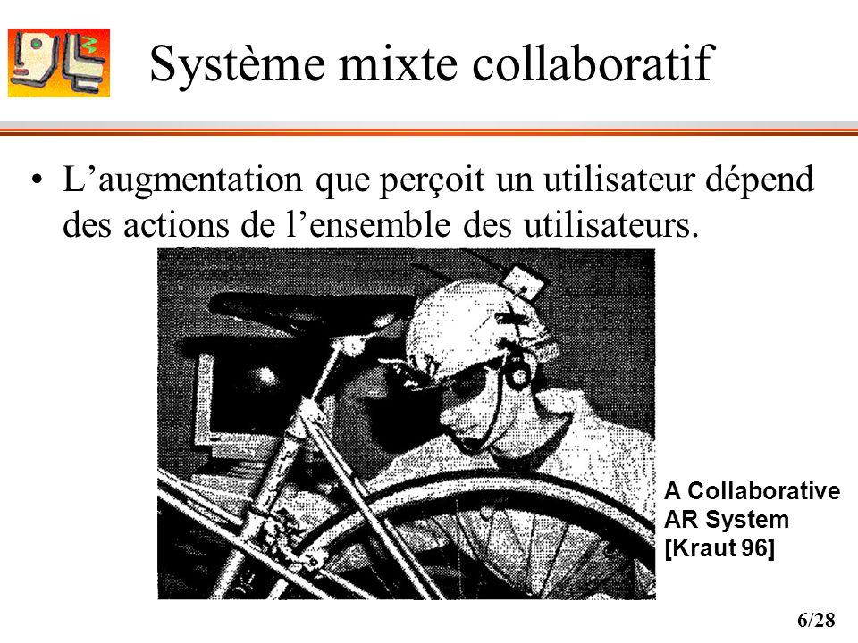 7/28 Système mixte mobile et collaboratif Laugmentation dépend de la localisation des utilisateurs et de leurs actions.